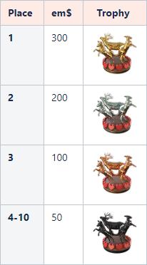 valentine_2021_competitions_rewards