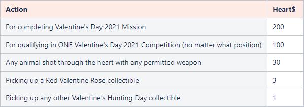 valentine_2021_hearts